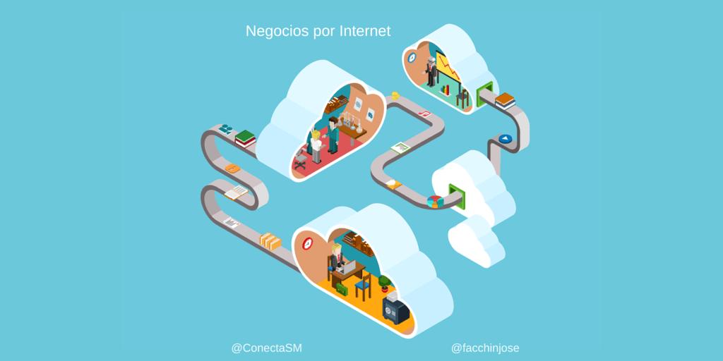 ¿Qué son los Negocios por Internet? by @ConectaSM