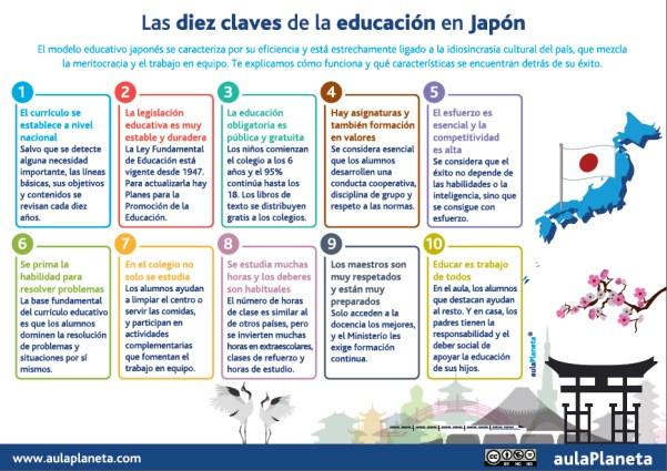 5 0 claves del Sistema Educativo de Japón