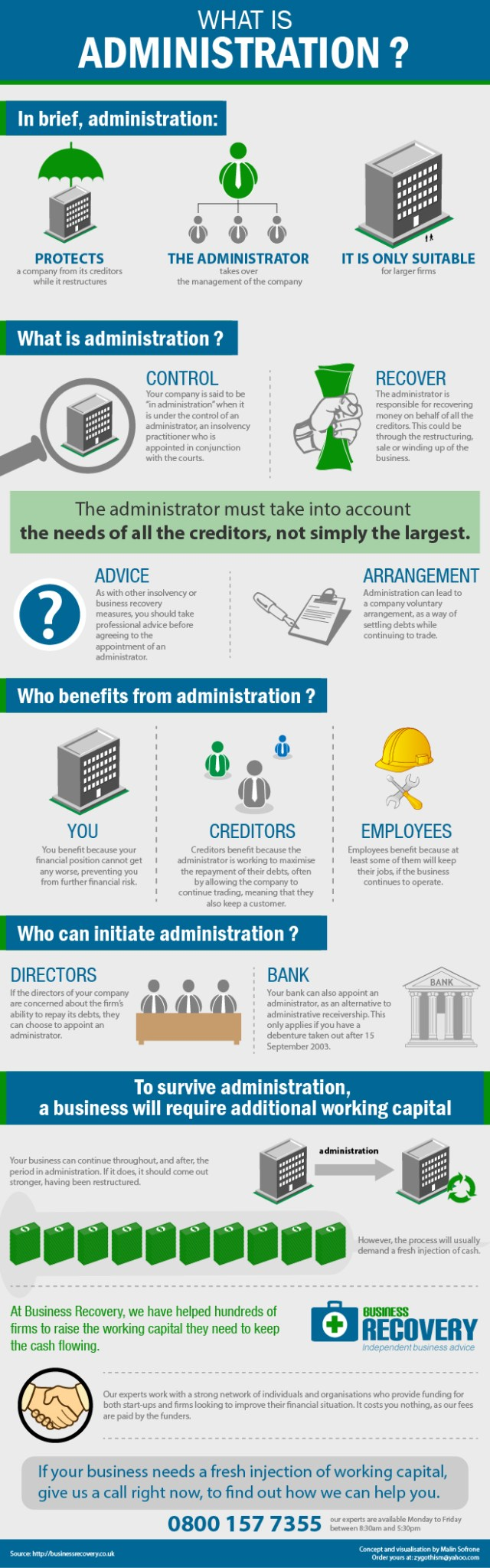 info1 - How to Master the Skills of Successful Business Administration