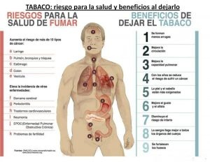 Hipnosis para dejar de fumar en Sabadell