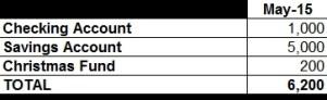 Saving Account Tracker 1