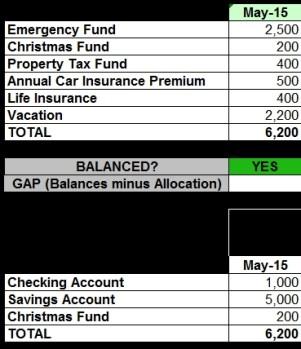 Saving Account Tracker 5