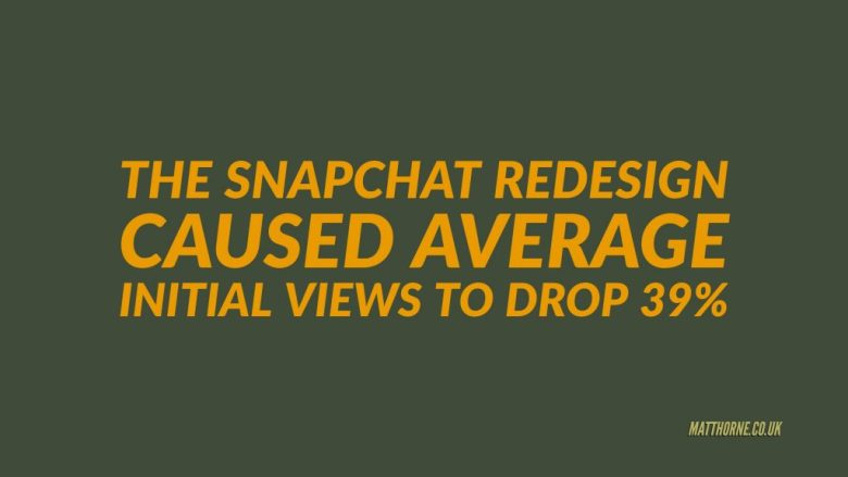 3 Takeaways from Snapchat's Dramatic Update - Josie Ahlquist