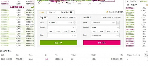 A sell limit order to sell 2345 TRX at a price of 0.00008637 ETH, giving a total of 0.20253765 ETH when sold