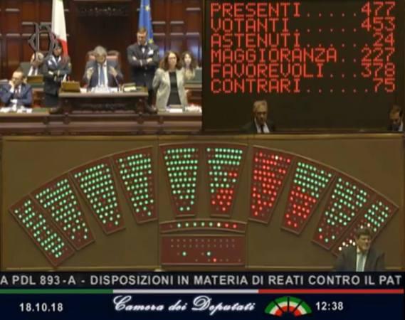Camera deputati proposta legge pc