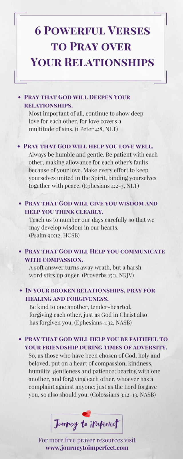 Prayer changes things, especially when it comes to relationships! Pray these powerful verses over your relationships for lasting impact, healing, and renewal from a God who cares!