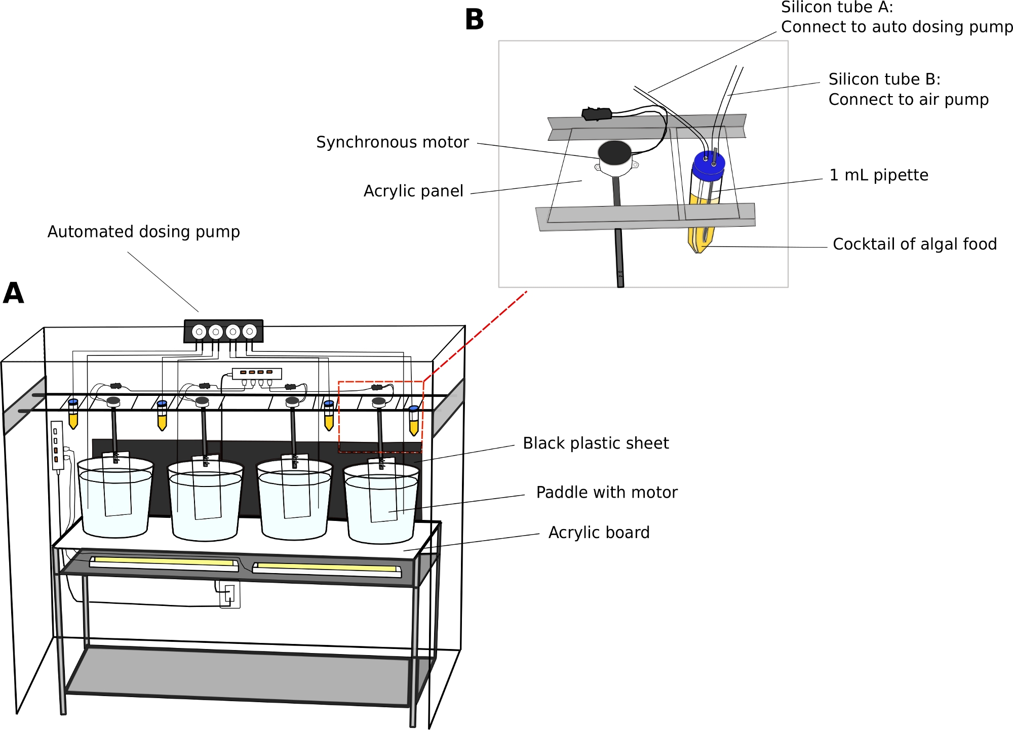 Streamlined Sampling And Cultivation Of The Pelagic