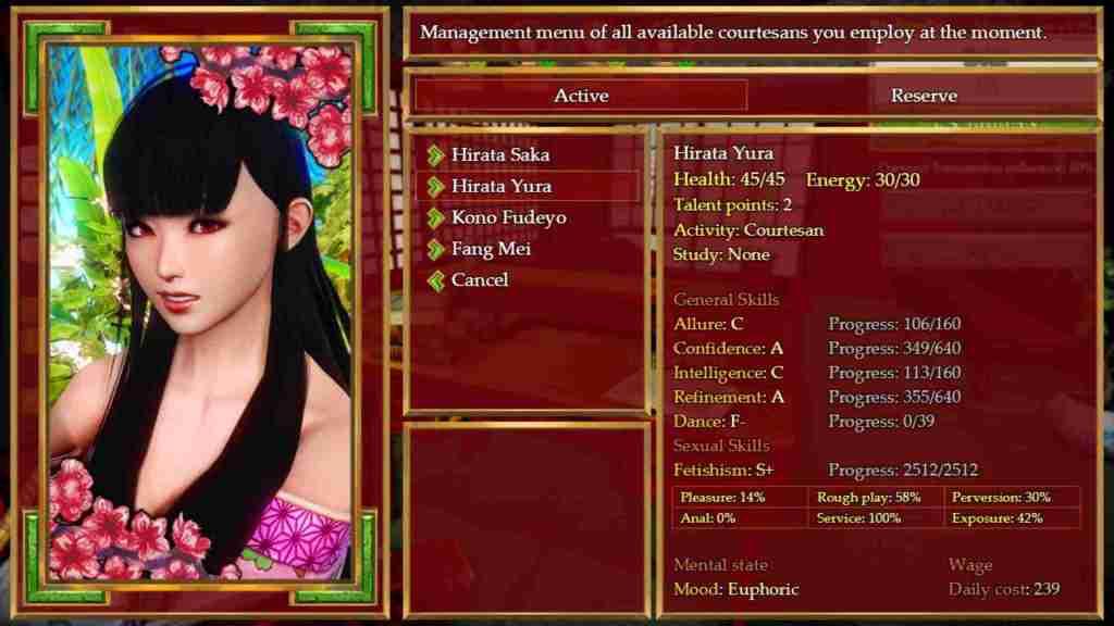 Wicked Rouge Yura