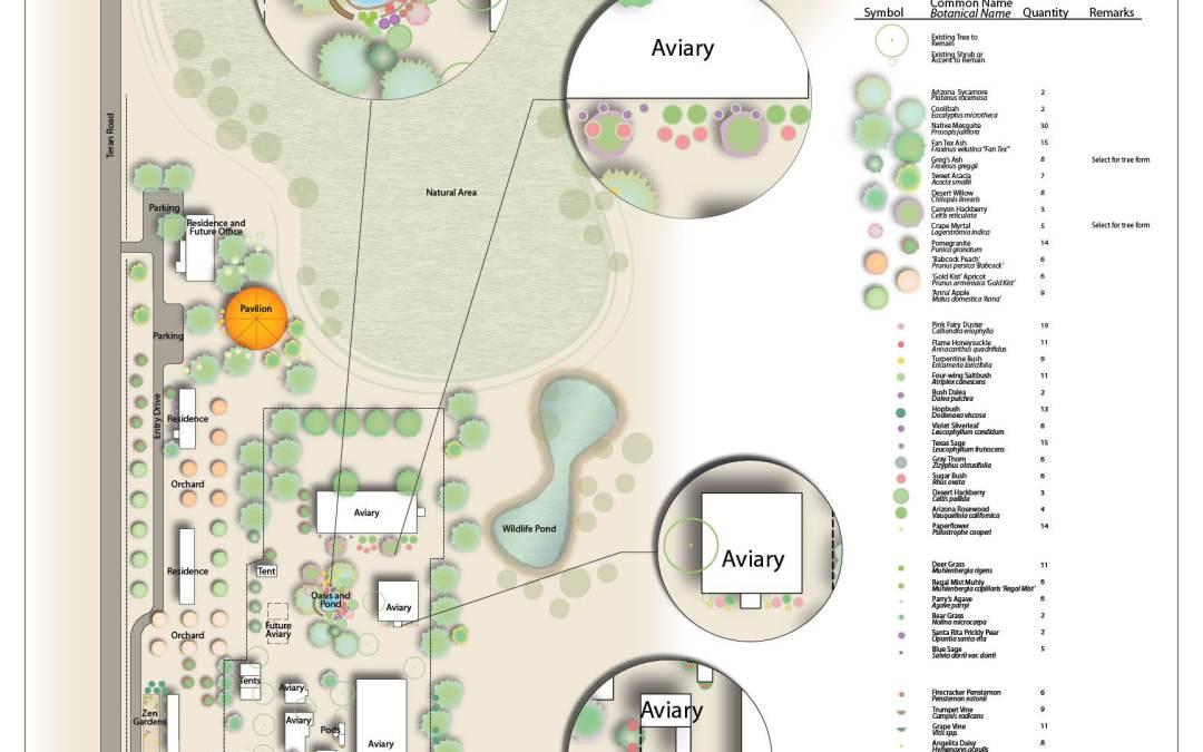 Bird Sanctuary Plan