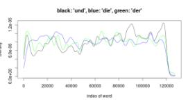 densities-stop-words