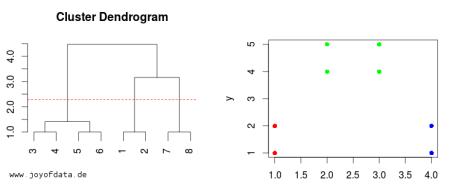 maximum_gap_example