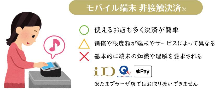 モバイル端末 非接触決済 iD QUICPay Apple Pay