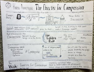 Karen Armstrong, The Charter for Compassion, TED Prize talk