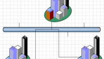 Netplan makes Linux Cross-Hypervisor migration easy