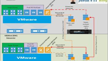 Power 101 for the IT Guy | Justin's IT Blog