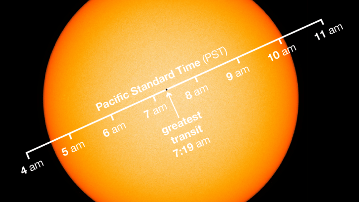 A Teachable Moment in the Sky: The Transit of Mercury