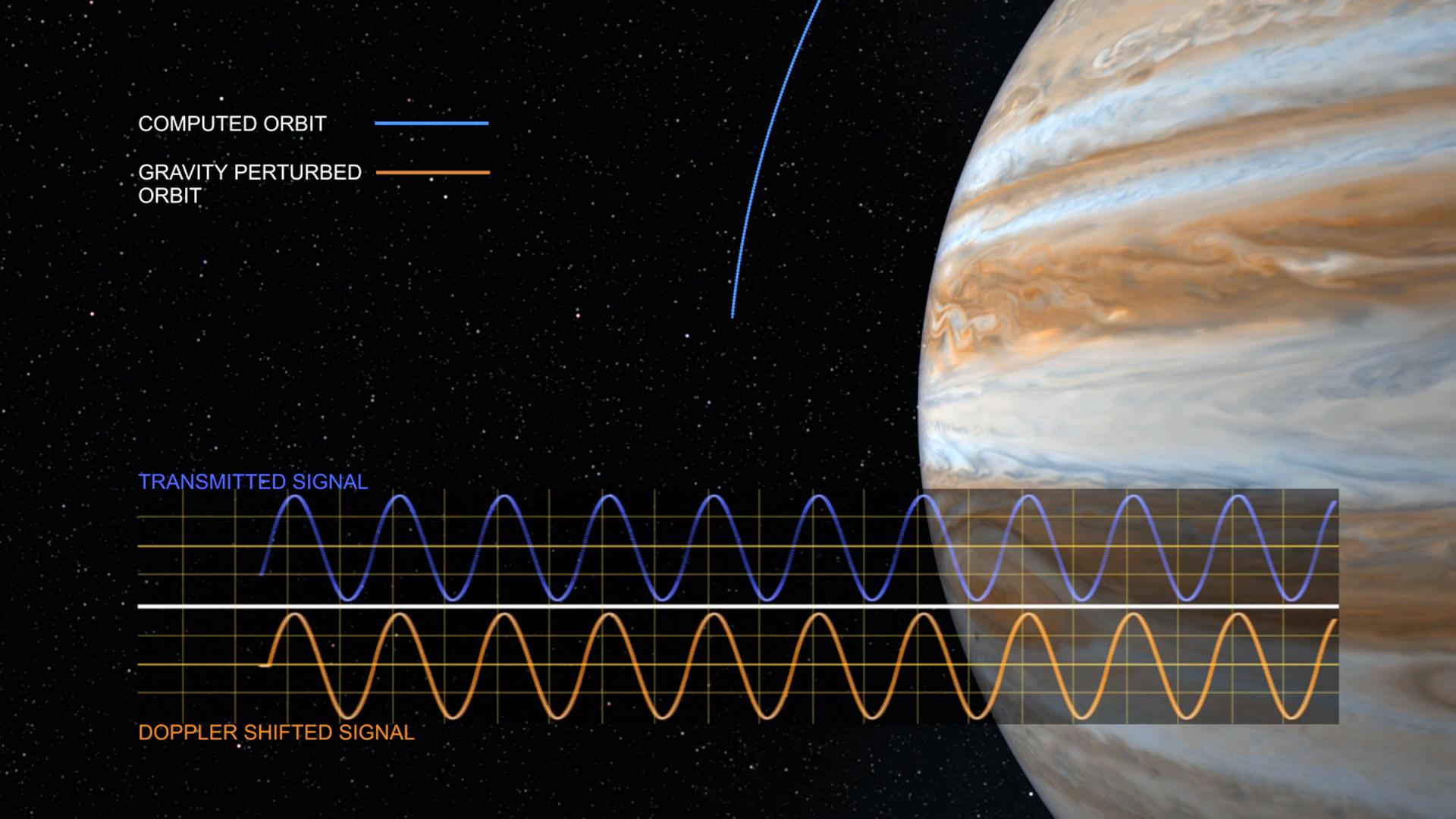 Doppler Effect In The Water Electronic Circuit Diagram Cxa1034pm Audio Amplifier