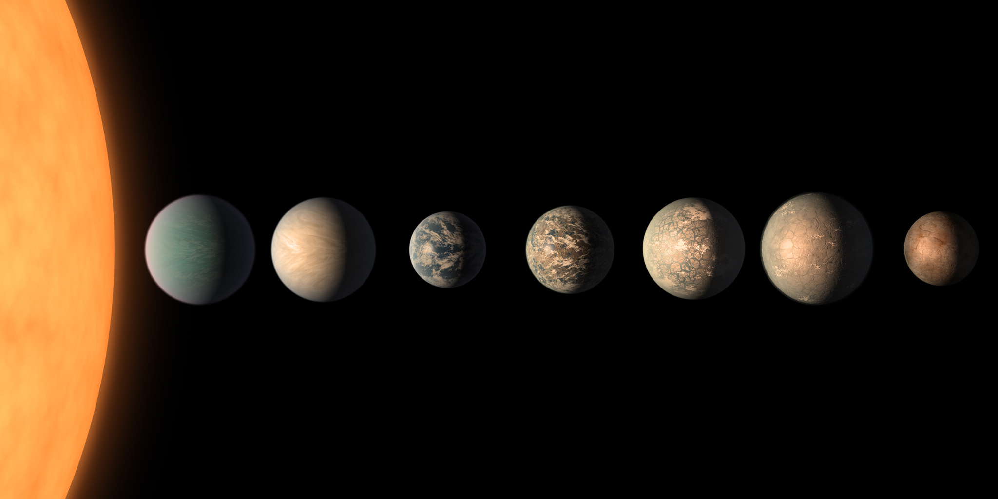 Space Images Trappist 1 Planet Lineup