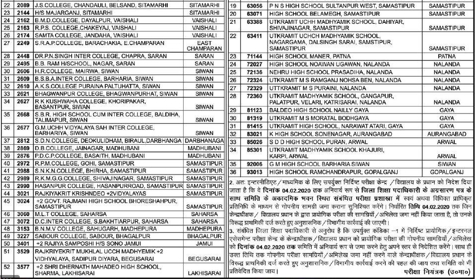 Bihar Board 10th center list
