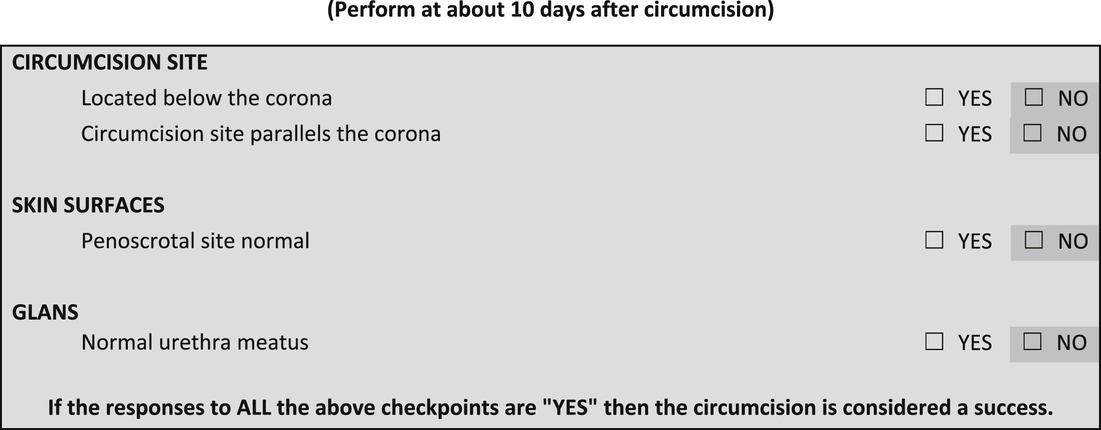 Checklist Assessment Tool To Evaluate Suitability And Success Of Neonatal Clamp Circumcision A