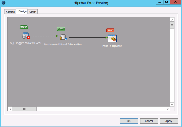 HipChat Error Posting - Complete Task