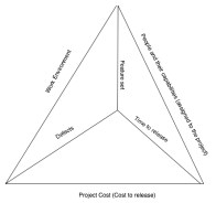 Project pyramid