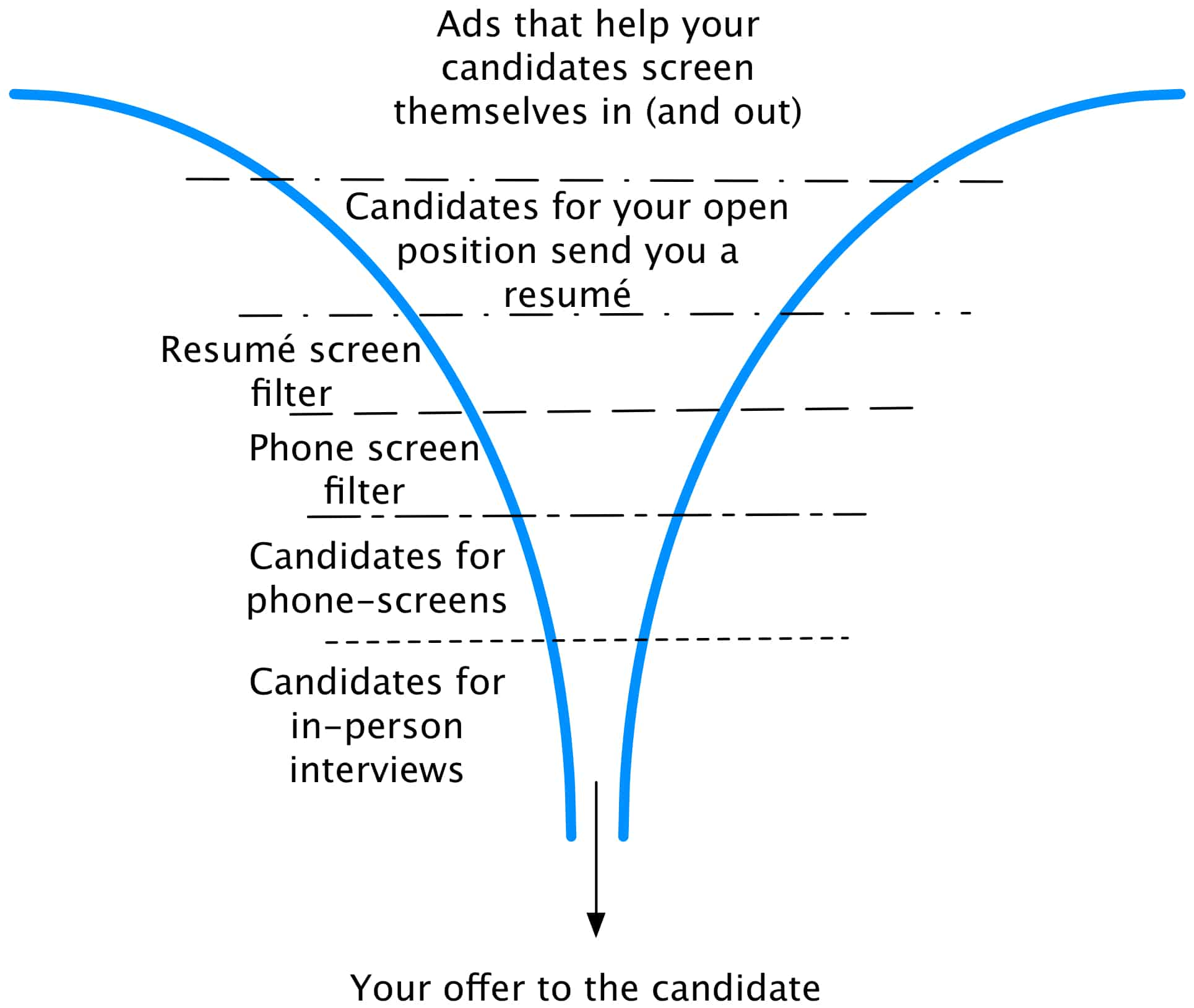 Great Project Manager Resume Software D