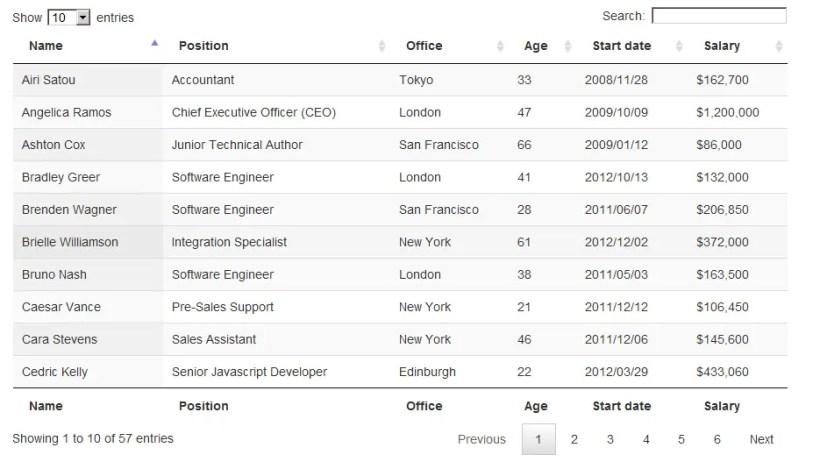 Angularjs Grid Table Example | Jidiletter co