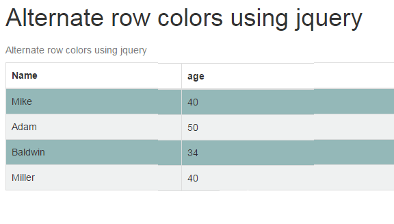 Javascript Alternate Table Row Background Color | Background Editing