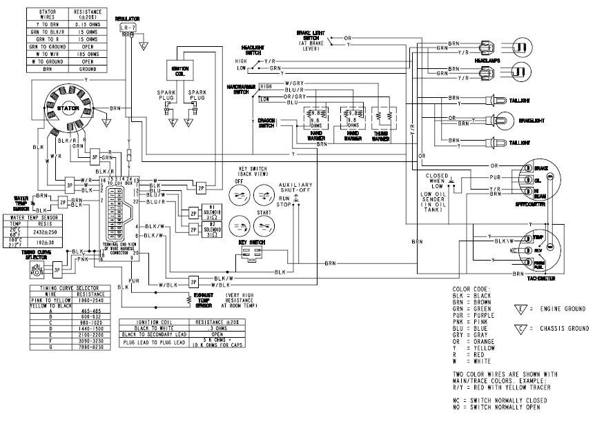 440_wiring?resize=665%2C477 wiring diagram polaris 2005 500 ho the wiring diagram snowmobile wiring diagram at gsmx.co