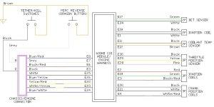 Polaris IQR 440600HO Conversion Notes