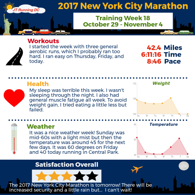 2017 NYCM Infographic - Week 18