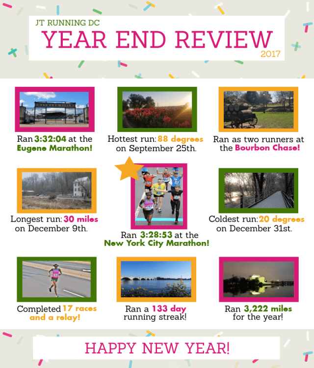 2017 Year End Review Infographic