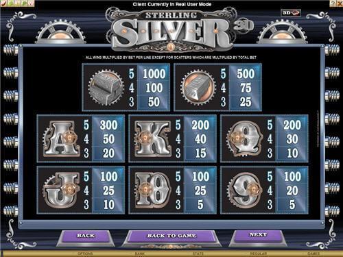 Bonificaciones Sterling Silver 3D