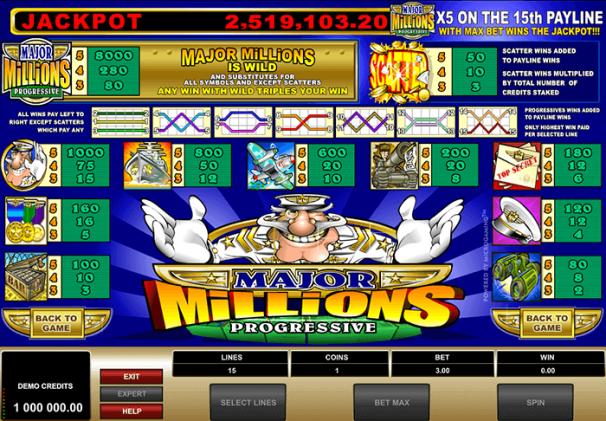 Tragamonedas con jackpot Major Millions