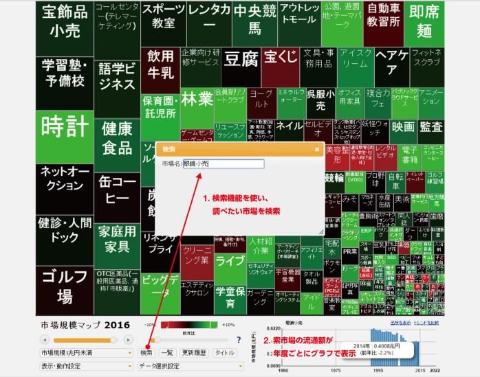 市場規模マップ_1