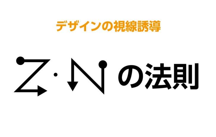 デザインの視線誘導-Z・逆Nの法則