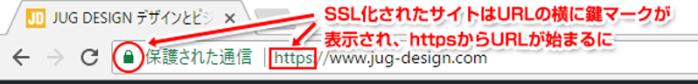 SSLサイト