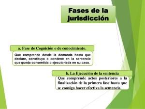Fases de la jurisdicción