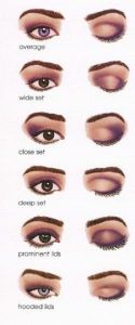 32-Makeup-Tips-That-Nobody-Told-You-About-eye-shape