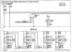 Nissan X Trail T30 Ecu Wiring Diagram  Somurich