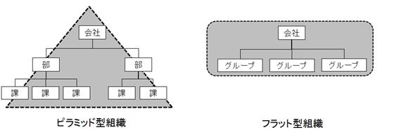 image_activation_training04