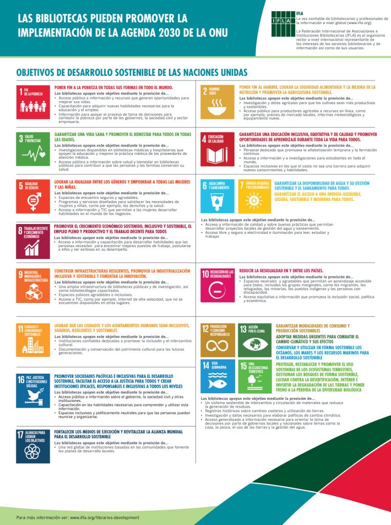 Bibliotecas Agenda 2030 ONU