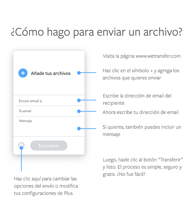 Cómo enviar un archivo en WeTransfer