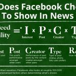 Mi página de Facebook ha perdido alcance orgánico en sus publicaciones… ¿y ahora qué?