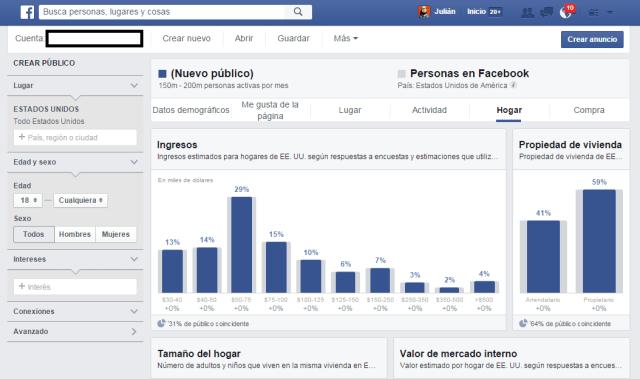 Ingresos y hogar de usuarios de Facebook en EEUU