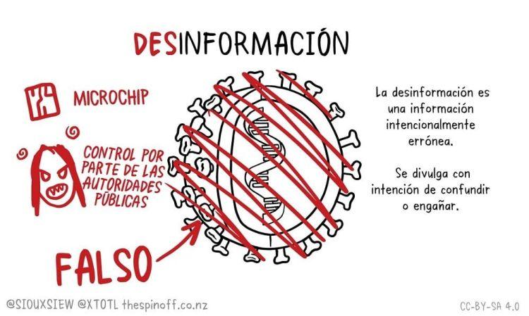 Qué es desinformación