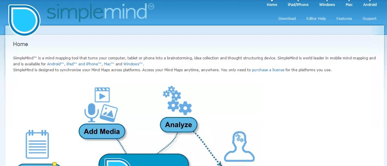 Programa para montar mapa conceptual online dating