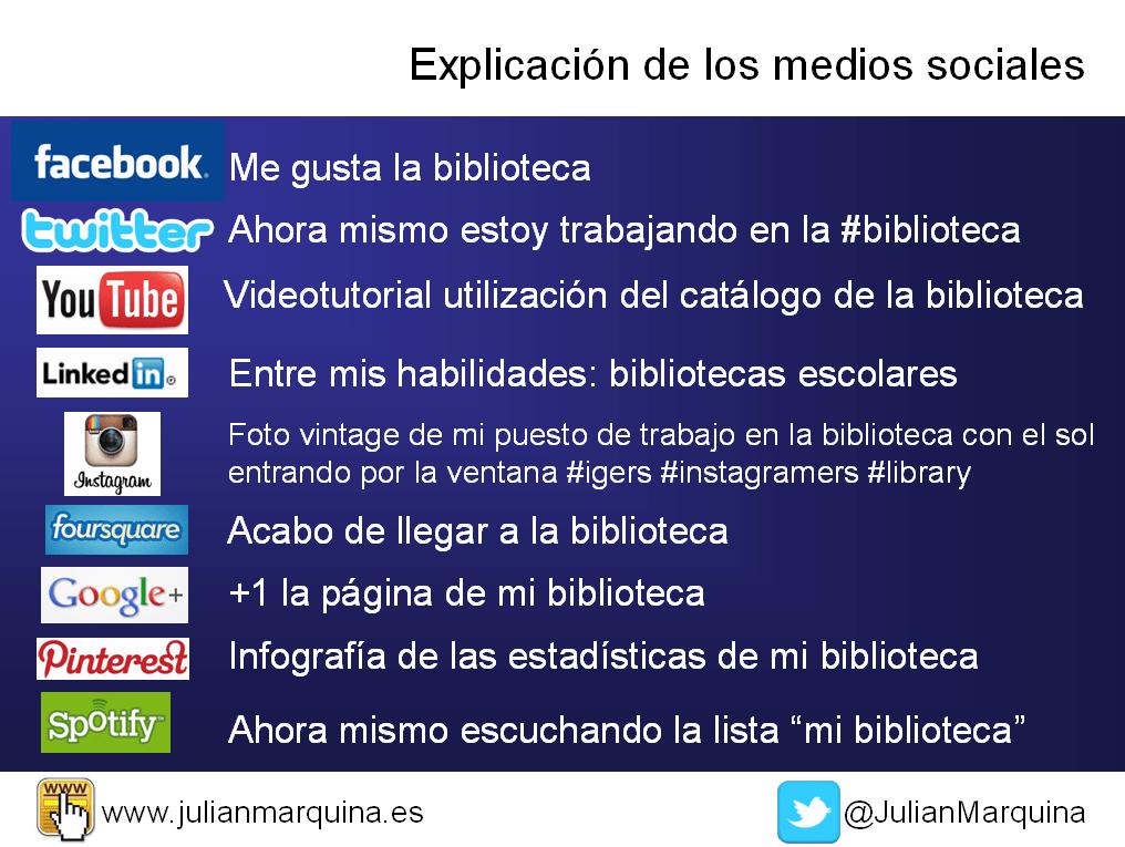 Explicación de los medios sociales (biblioteca)