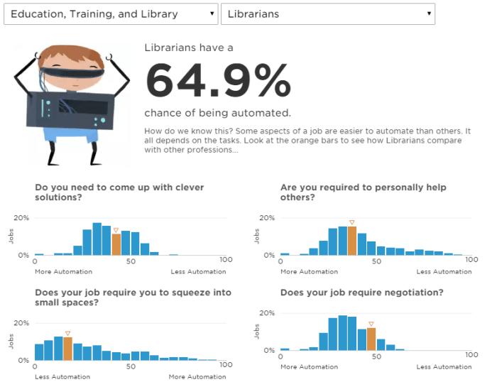 future-librarians